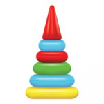 La Piramide Olfattiva (o L'Incubo del Profumiere)