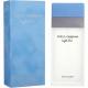 Dolce & Gabbana Light Blue: Paura e Repulsione