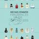 Un'Offerta Speciale per i Lettori di Fragrantica da Michael Edwards